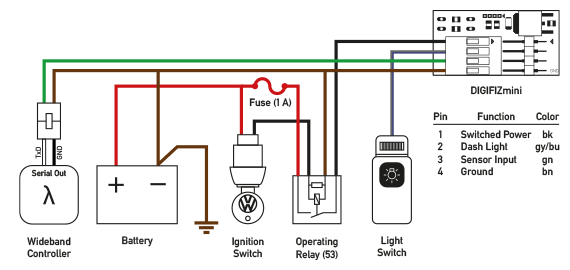 LC-2 Wideband Wiring Diagram